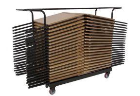 transportkar-examentafels